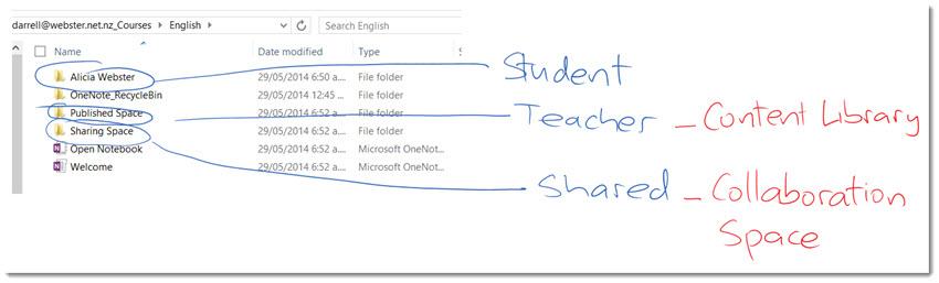 OneNote-Setup-Tool-for-Teachers-Folder-structure