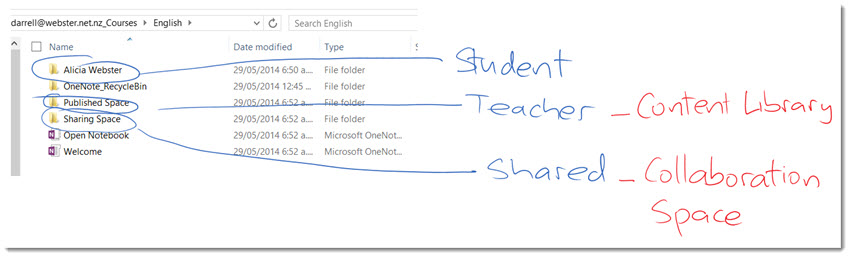 OneNote-Setup-Tool-for-Teachers-Folder-structure