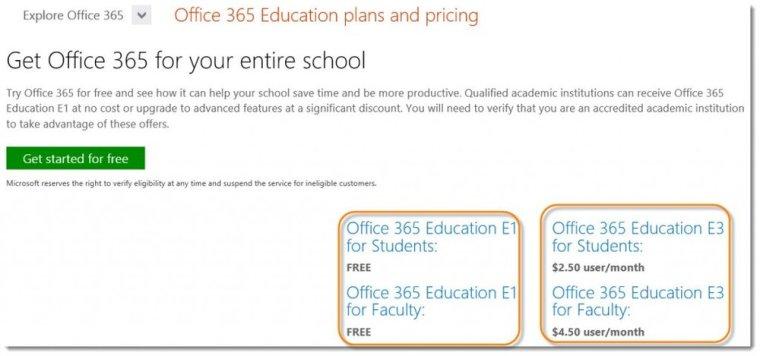 E-Enterprise-or-Education-01