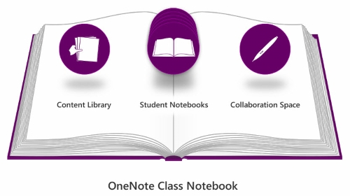 Where-are-your-OneNote-Class-Notebooks-03